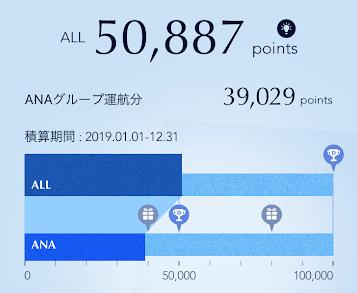 SFC修行2019 解脱フライト FUK⇒OKA