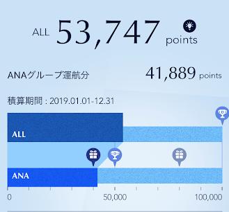 SFC修行2019 ラスト・レグ OKA⇒NRT